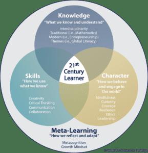 21st century education