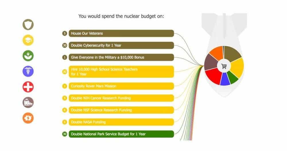trillion-dollar-nukes-6